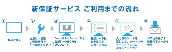 デジタルサイネージ シャープ
